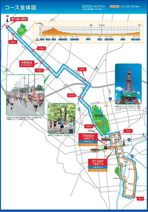 北海道マラソンコース図
